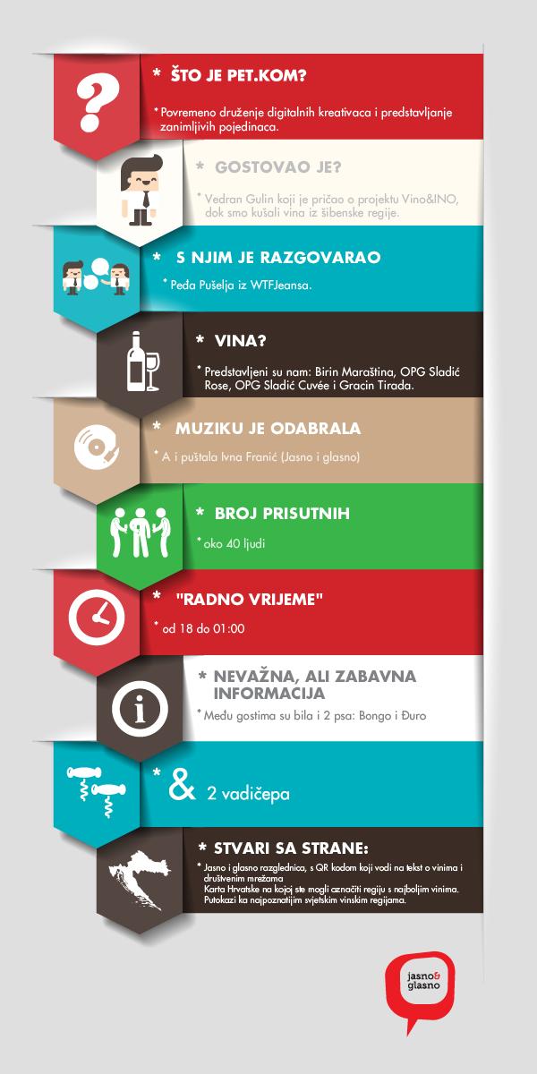 infografika_petkom-01