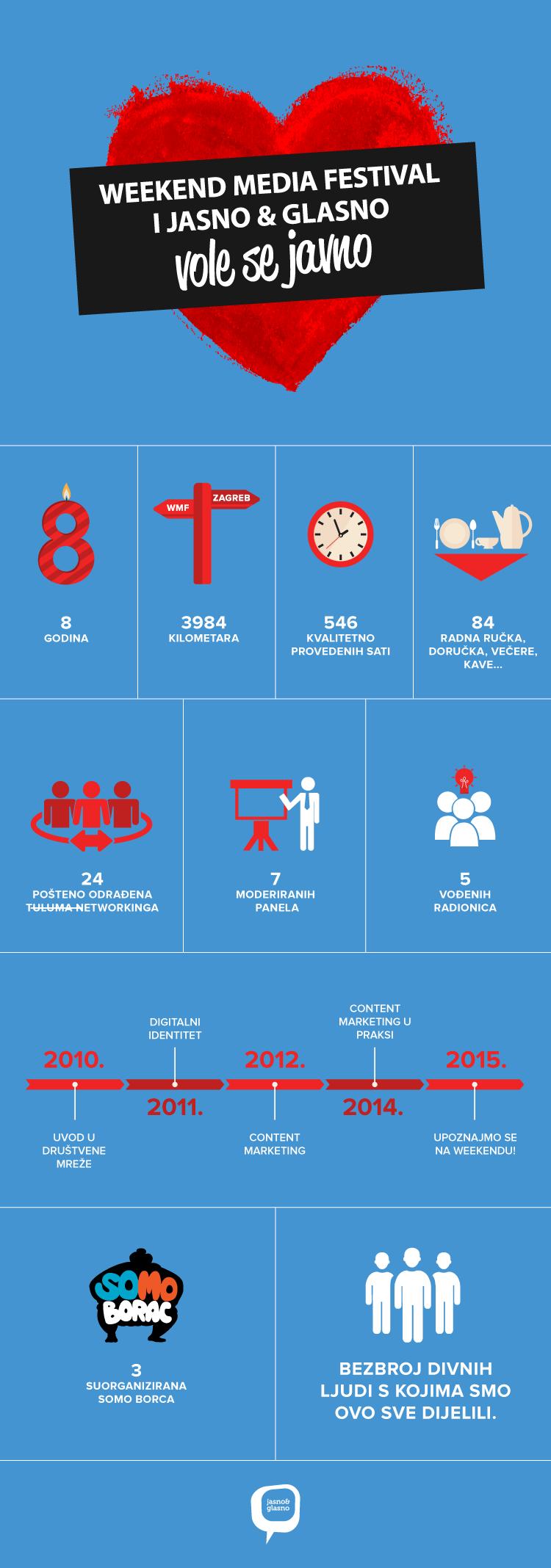wmf-infografika